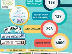 احصائية-web